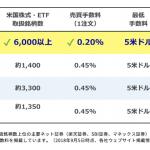 米国株一覧【マネックス証券とサクソバンク証券を徹底比較】